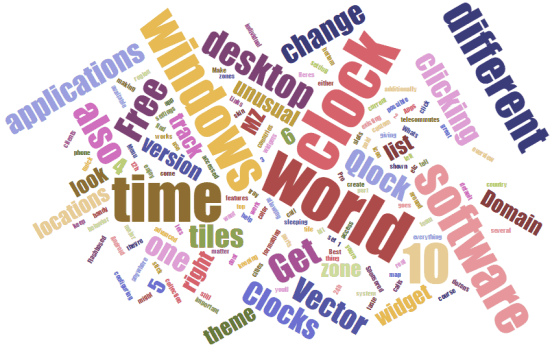 5 Free Online Word Cloud Generator Websites.