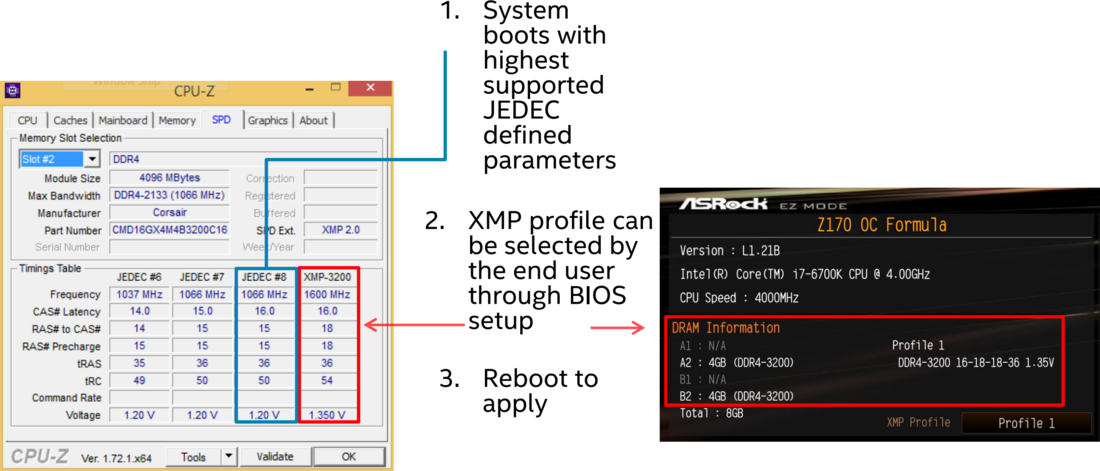 Extreme Memory Profile (XMP).