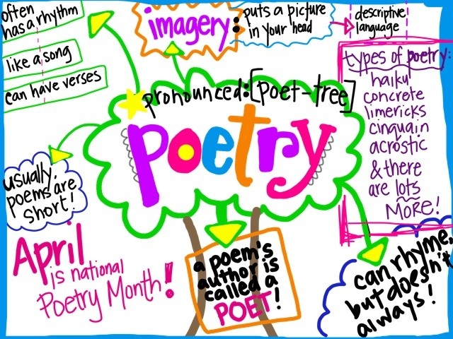 Poetry Cafe Clipart.