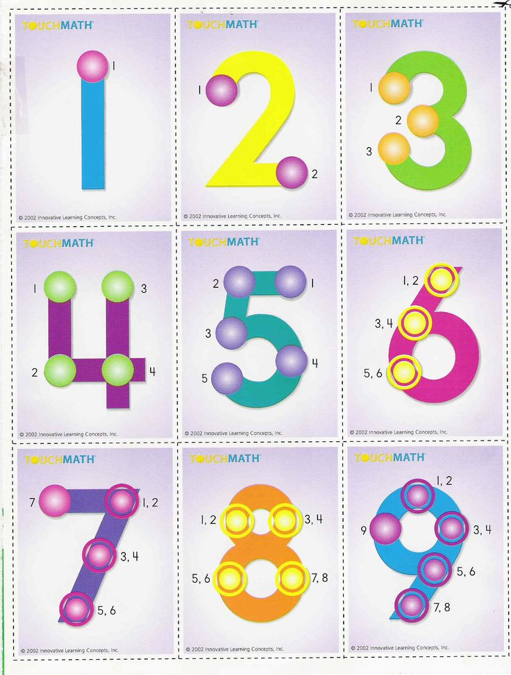 1000+ ideas about Number Art on Pinterest.