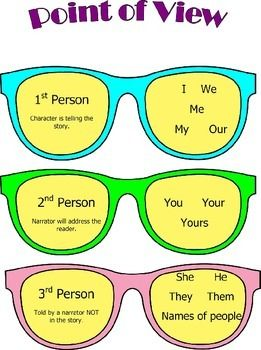 1000+ ideas about Point Of View on Pinterest.