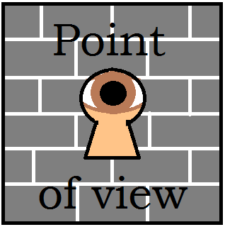 Point of view clipart #20