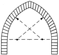 Pointed arch clipart #10