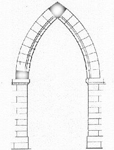 Gothic Doorway ca. 1520.
