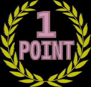 Points clipart.