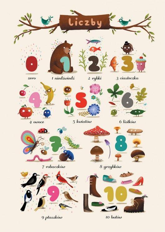 1000+ images about pokój dziecięcy on Pinterest.