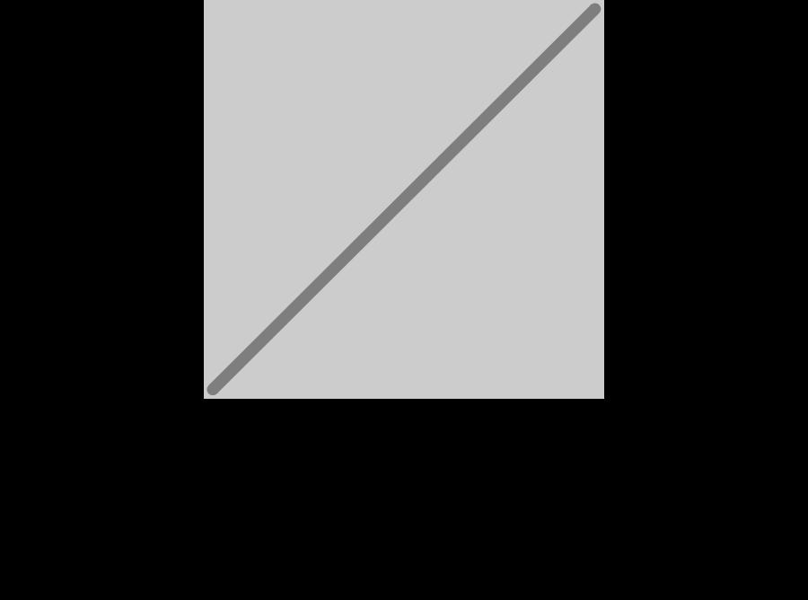 Polarizing Beam Splitter SVG Vector file, vector clip art svg file.