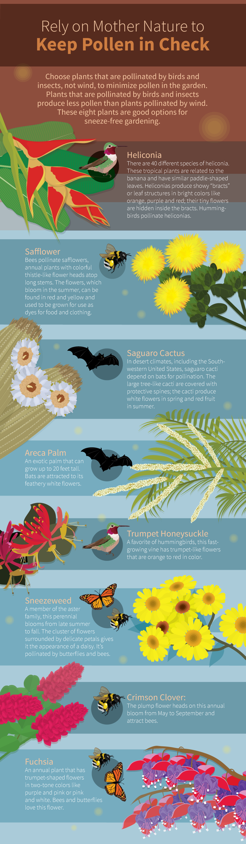 Planting an Allergy.