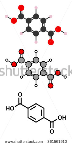 Polyester Stock Vectors, Images & Vector Art.