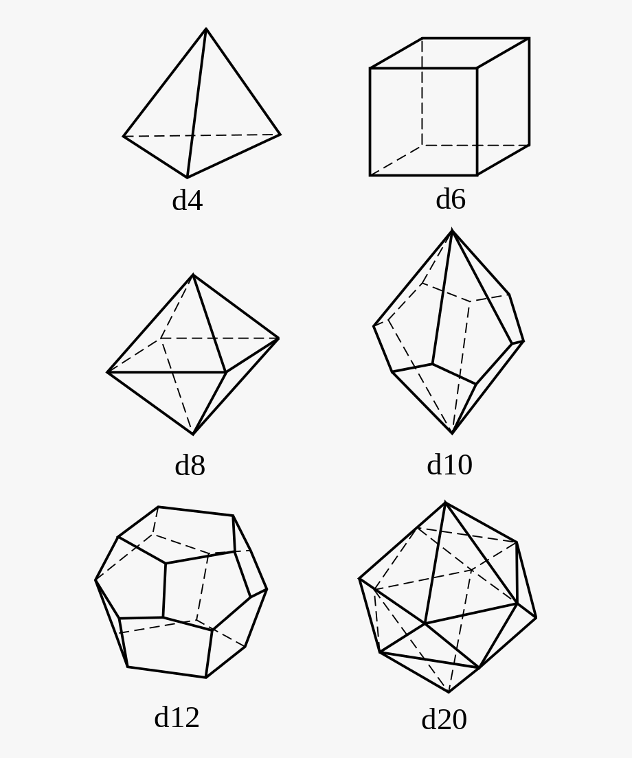 Transparent D20 Dice Png.