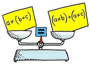 Operations on Polynomials.