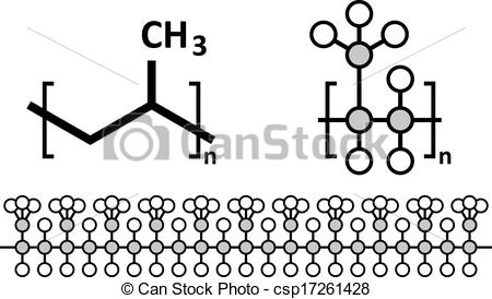 Vector Illustration of Polypropylene (polypropene, PP) plastic.