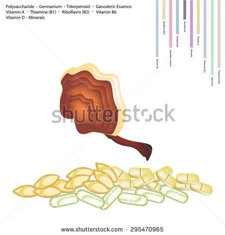 Polysaccharides Stock Photos, Royalty.