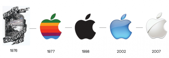 Logo Design: The Evolution of Popular Brands.