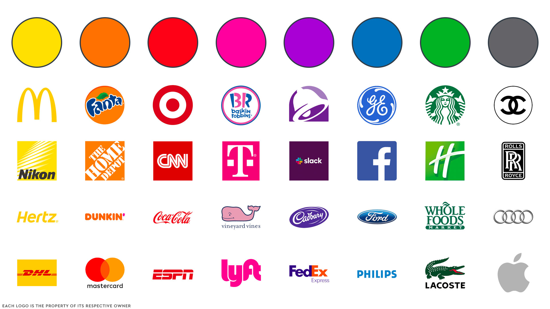 Color Psychology of Branding and Logos.