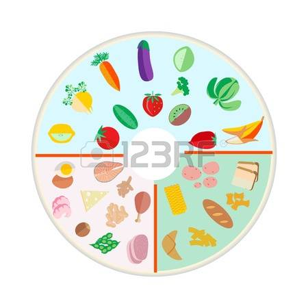 11,297 Portion Stock Vector Illustration And Royalty Free Portion.