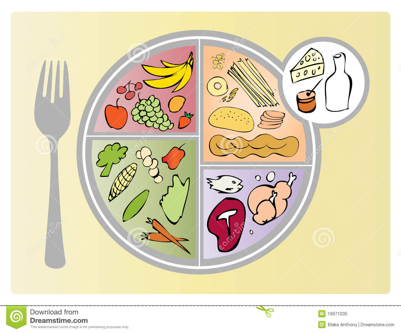 New Food Guide Plate Portions Royalty Free Stock Photo.