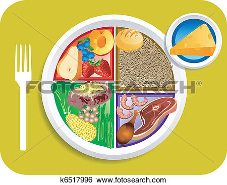 Clip Art of Food My Plate Dinner Portions k6517996.