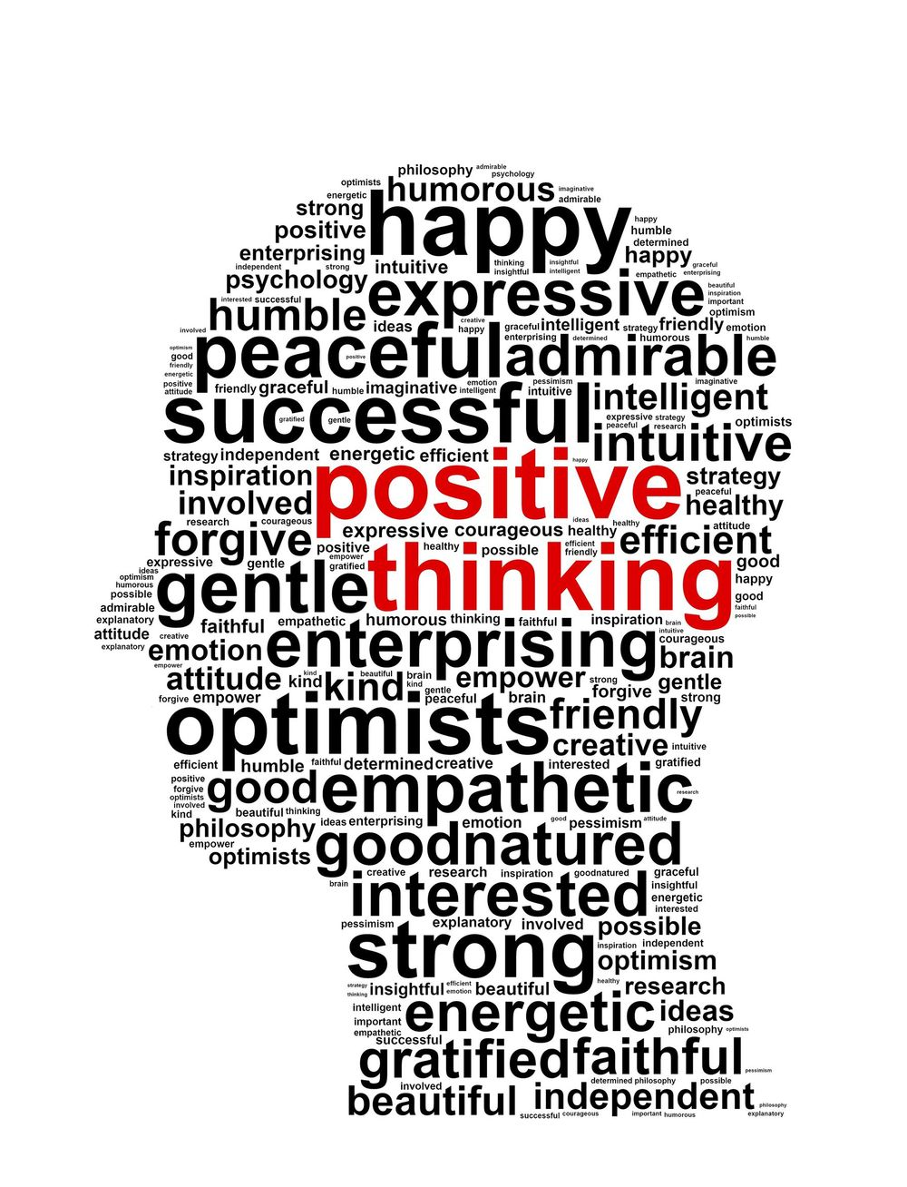 Word Positive Clipart.