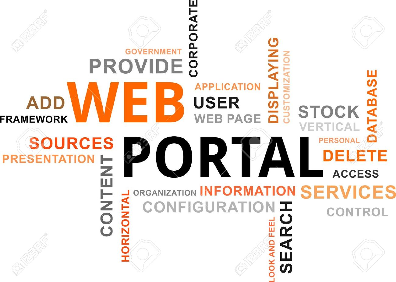 Web Portal Clipart.