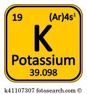 Potassium Clip Art Illustrations. 333 potassium clipart EPS vector.