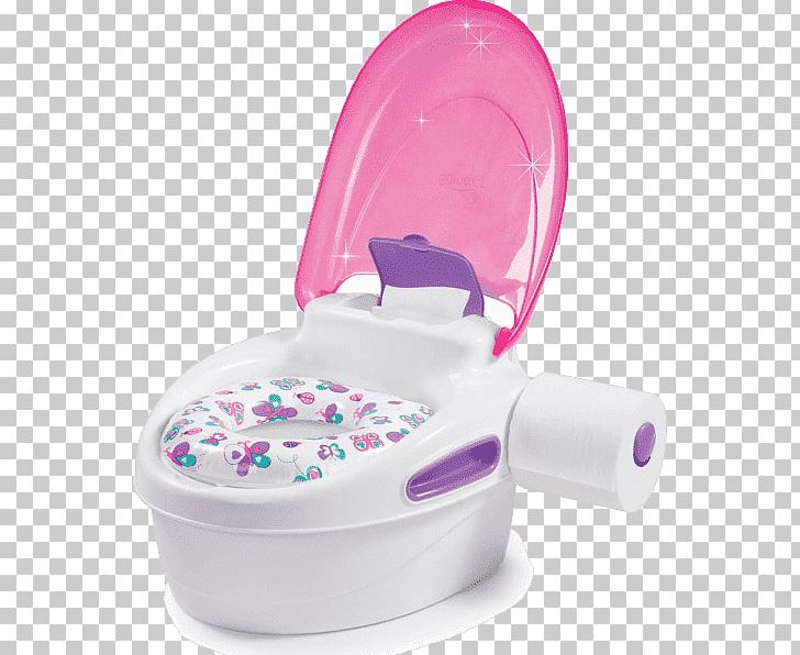 Toilet Training Potty Chair Summer Infant Potty Potties! PNG.