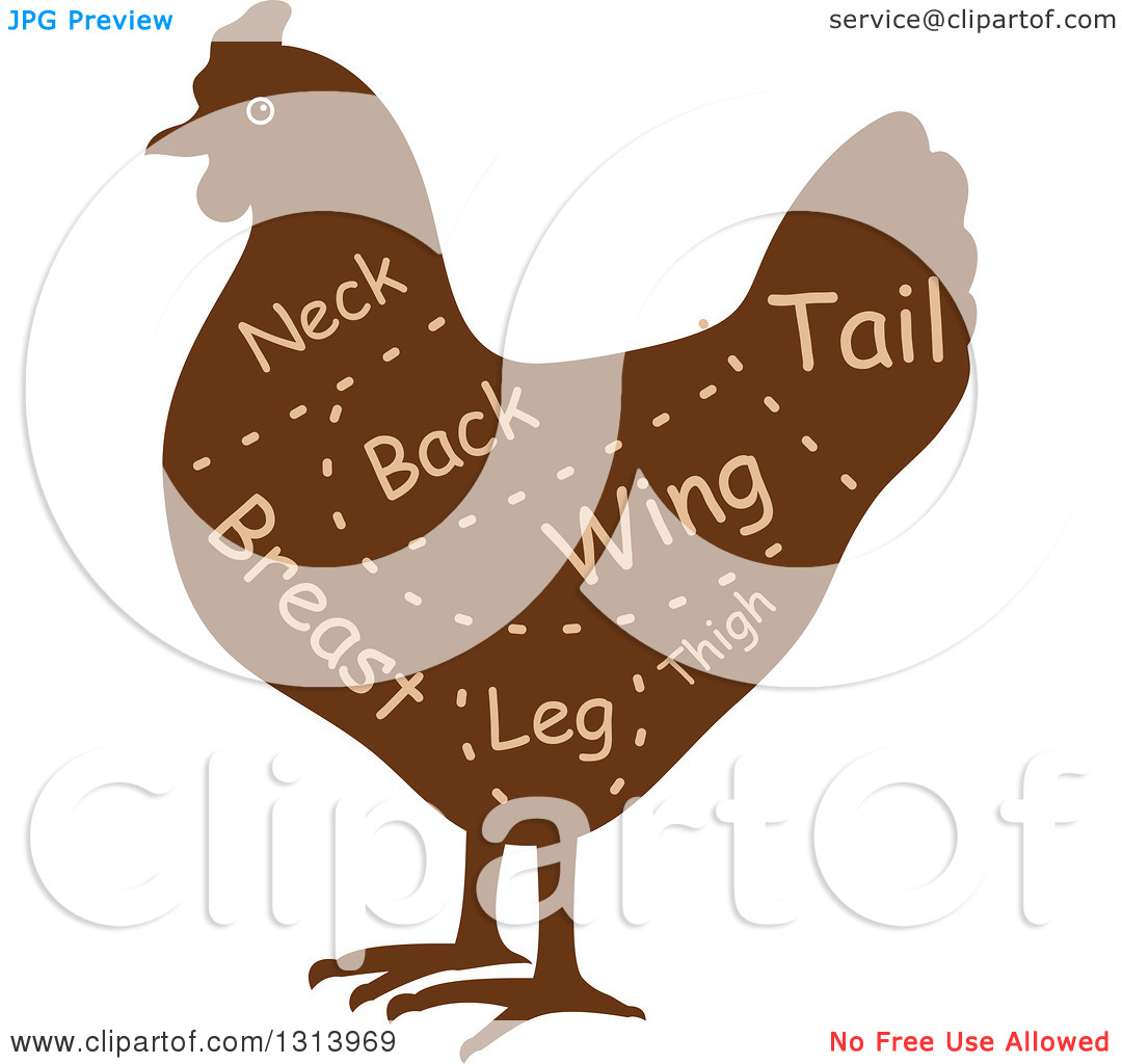 Clipart of a Brown Silhouetted Chicken with Cuts of Poultry Meat.