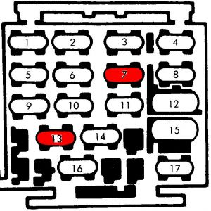 1995 Buick Century Fuse Box Diagram: Electrical Problem 1995 Buick.