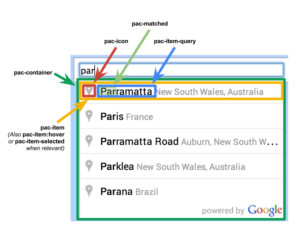 Autocomplete for Addresses and Search Terms.