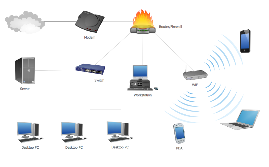 Free Computer Network Diagram, Download Free Clip Art, Free.