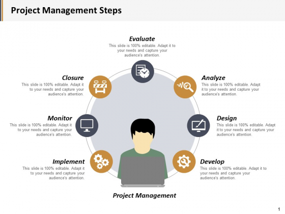 Project Management Steps Ppt PowerPoint Presentation Gallery.