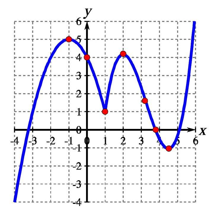 Precalculus Mathematics PNG, Clipart, Algebra, Angle, Area.