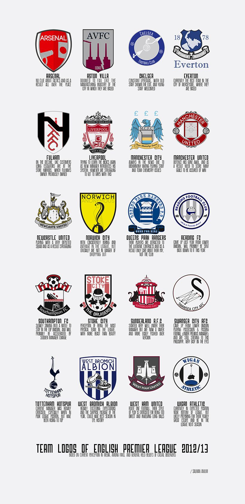 re imagining english premier league football team logos.