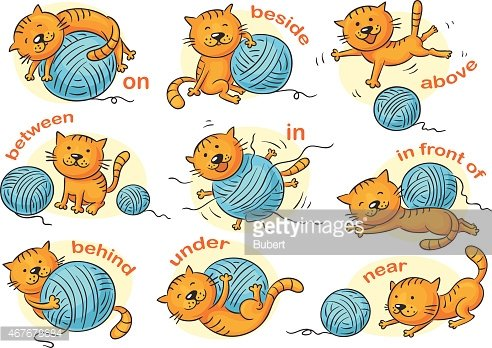 Prepositions of Place, Colorful Cartoon Clipart Image.