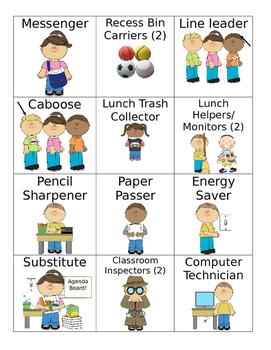 Class Job Chart.