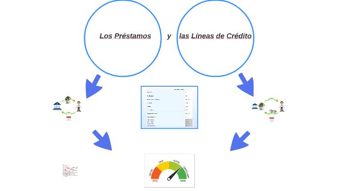 El Credito y los Prestamos by Eric Schenk on Prezi.