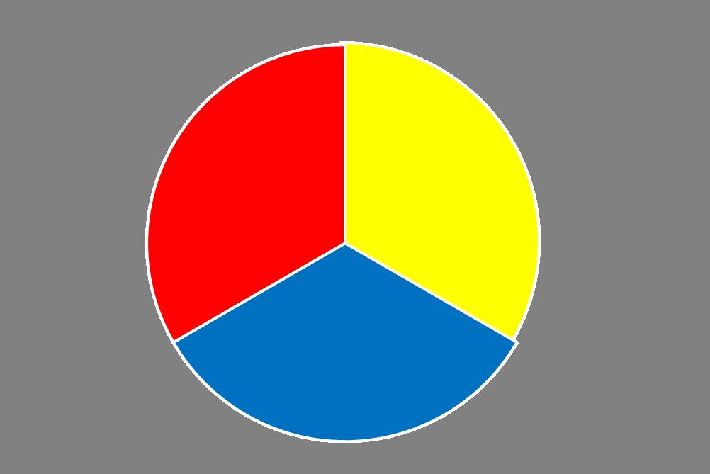 Similiar Prime Colors Keywords.