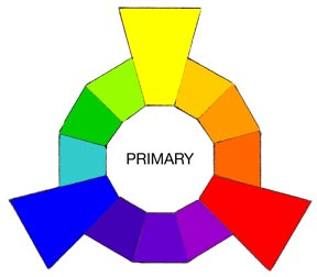 Secondary colors clipart.