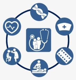 Health Care Compilation, HD Png Download , Transparent Png.