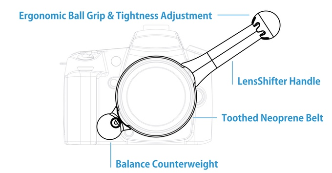 LensShifter: The Only Balanced Focus & Zoom Camera Lens Grip by.