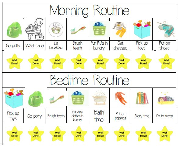 17 Best ideas about Daily Schedule Template on Pinterest.