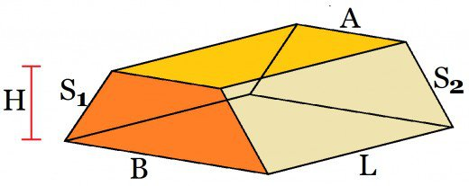 Surface Area of a Trapezoidal Prism.