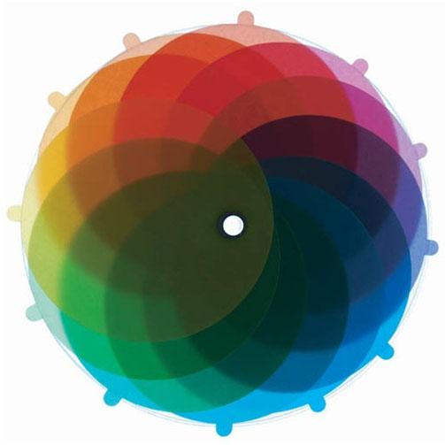 Prismatic Color Wheel.