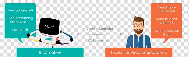 Proactiv Artificial intelligence marketing Advertising.