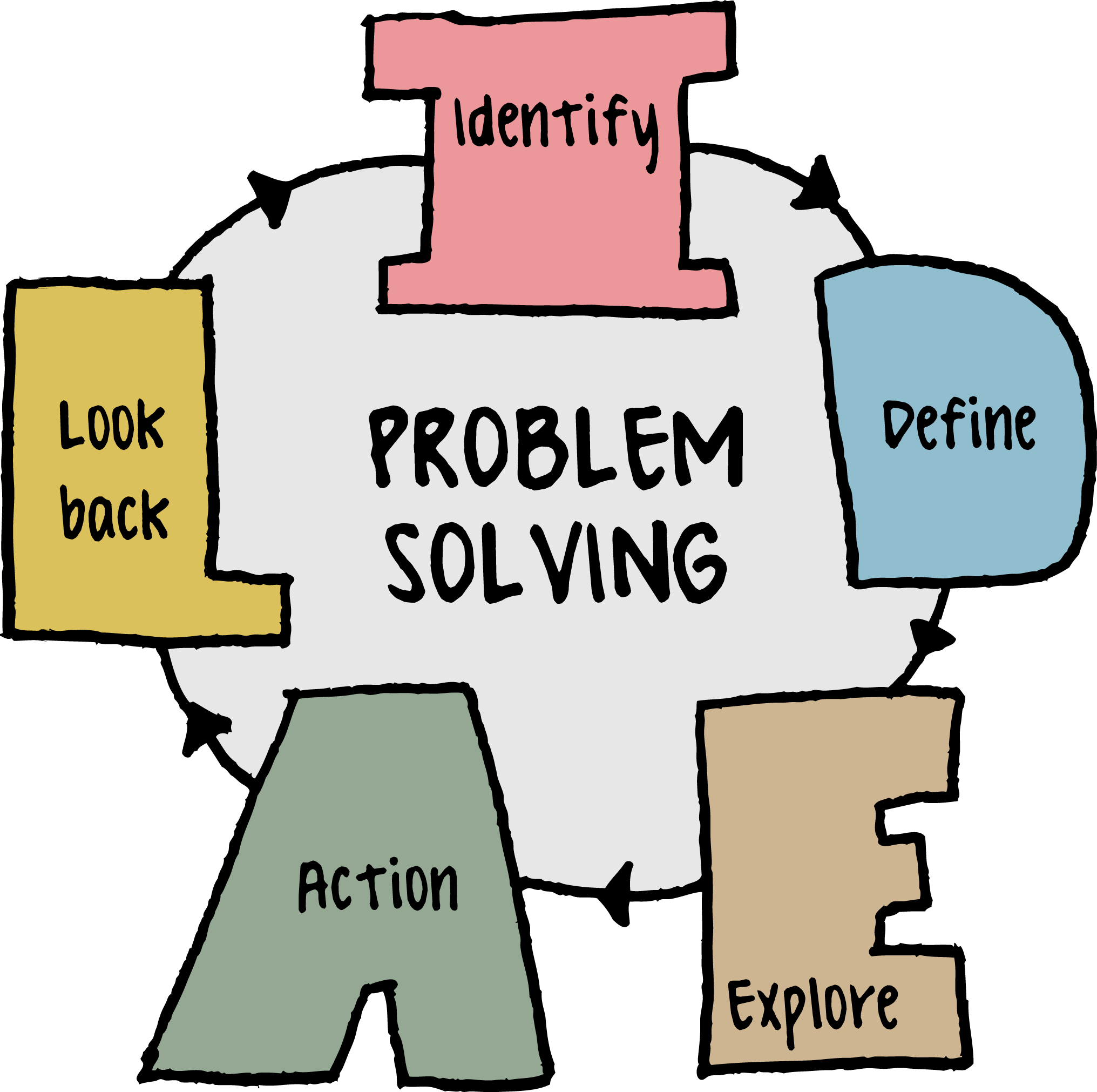 Introduction to Problem Solving Skills.