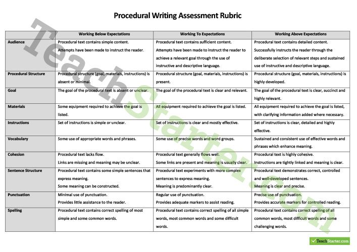 Teaching Procedural Writing.