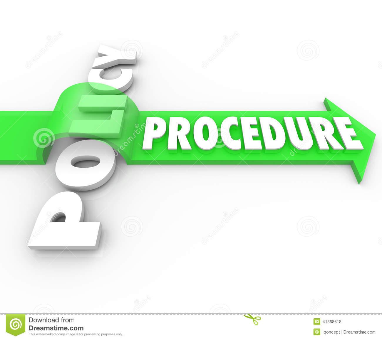 Procedure Clipart.