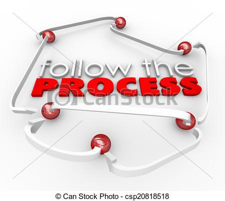 Procedure Illustrations and Clip Art. 8,264 Procedure royalty free.