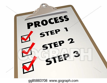 Checklist clipart procedure, Checklist procedure Transparent.