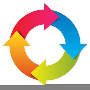 Circular Process Clipart.